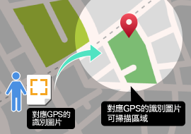 TcFarm-gps01_zhtw.png