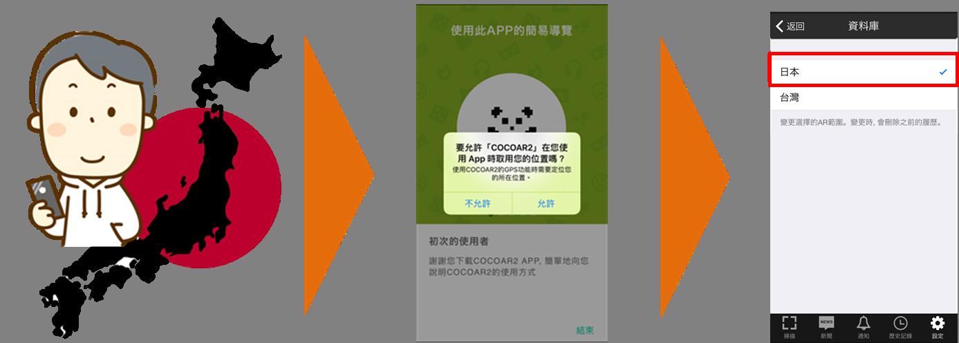 日本資料庫設定