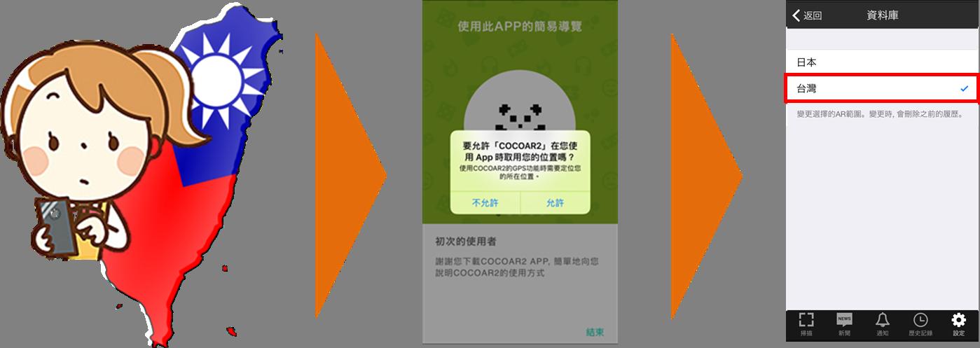 台灣資料庫設定